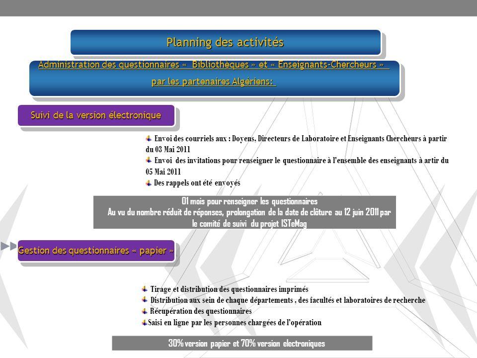 Enquete : Enquete : Etude de l état de l accès à l IST dans les universités du Maghreb Enquete : Enquete : Etude de l état de l accès à l IST dans les universités du Maghreb Etablissements Nombre dEnseignants_Chercheurs Nombre des Doctorants Nombre de Bibliothèques Situation actuelle – (Nombre de questionnaire s remplis) Bibliothèques (Nombre de questionnaires remplis) Algérie Université MHamed Bougara Boumerdes 11994130739407 Abou Bekr Belkaid de Tlemcen 11004009453 El Hadj Lakhdar de Batna97 CERIST12035017201 Statistiques « Enseignants_Chercheurs et Doctorants » arrêtés au 11 Juin 2011 à 12h00