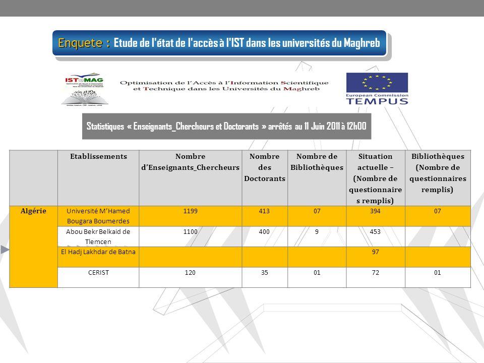 Enquete : Enquete : Etude de l état de l accès à l IST dans les universités du Maghreb Enquete : Enquete : Etude de l état de l accès à l IST dans les universités du Maghreb Bilan des questionnaires « Enseignants-Chercheurs et Doctorants» pour lAlgérie