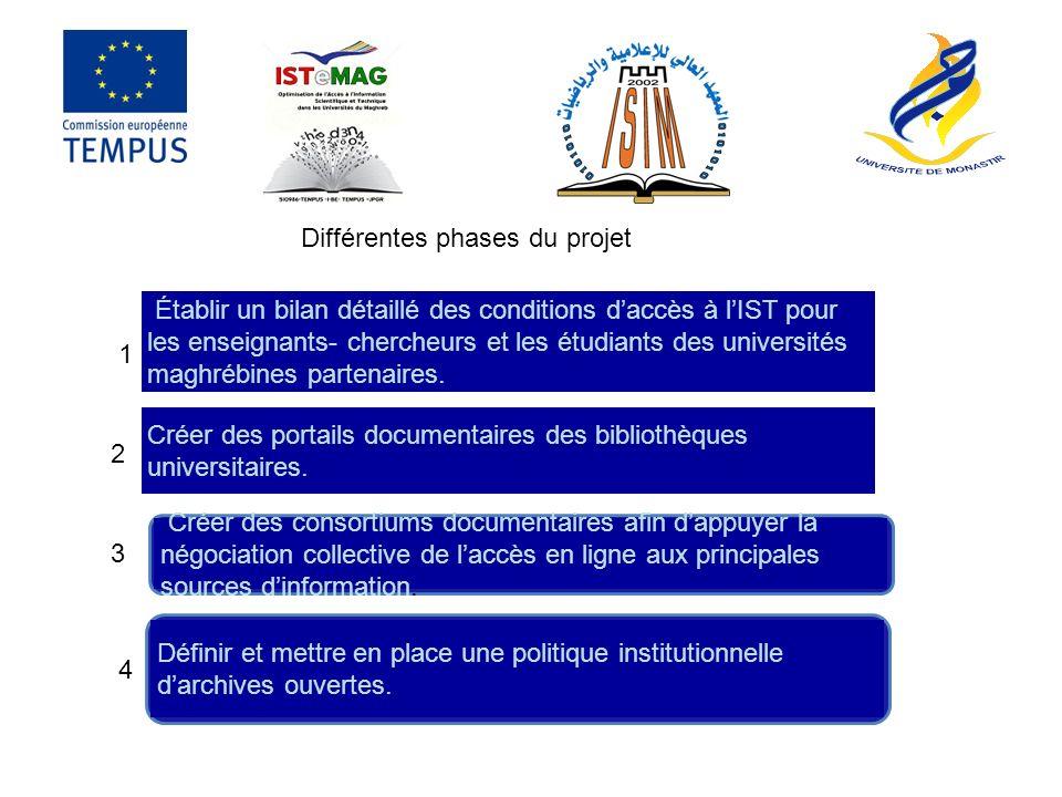 Créer des consortiums documentaires afin dappuyer la négociation collective de laccès en ligne aux principales sources dinformation.