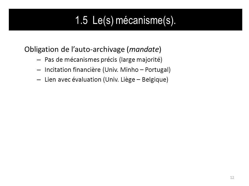1.5 Le(s) mécanisme(s). Obligation de lauto-archivage (mandate) – Pas de mécanismes précis (large majorité) – Incitation financière (Univ. Minho – Por