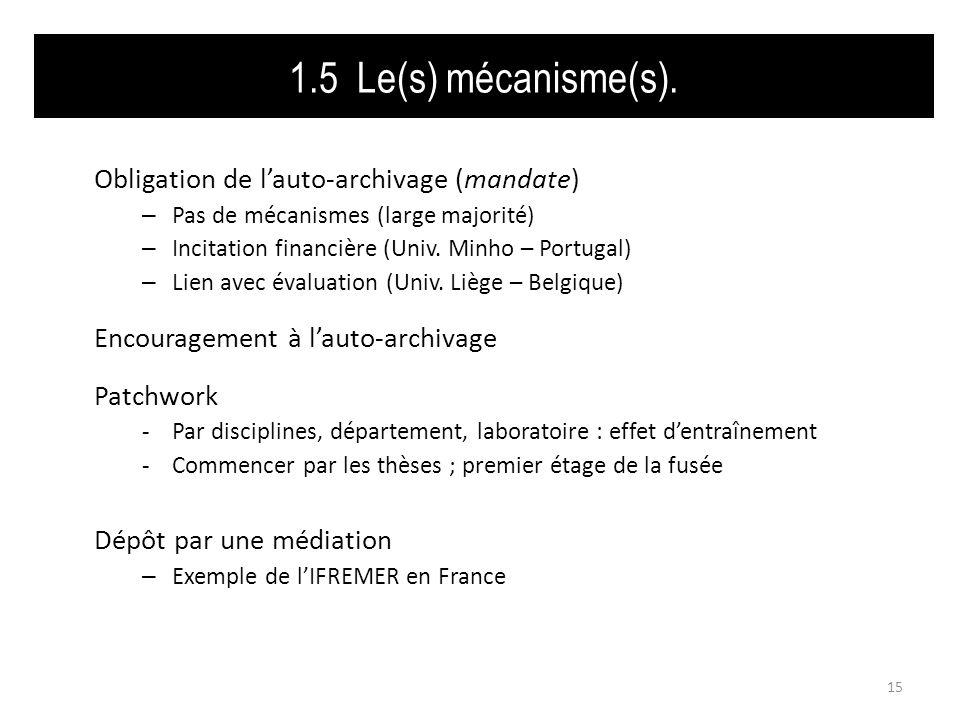 1.5 Le(s) mécanisme(s). Obligation de lauto-archivage (mandate) – Pas de mécanismes (large majorité) – Incitation financière (Univ. Minho – Portugal)