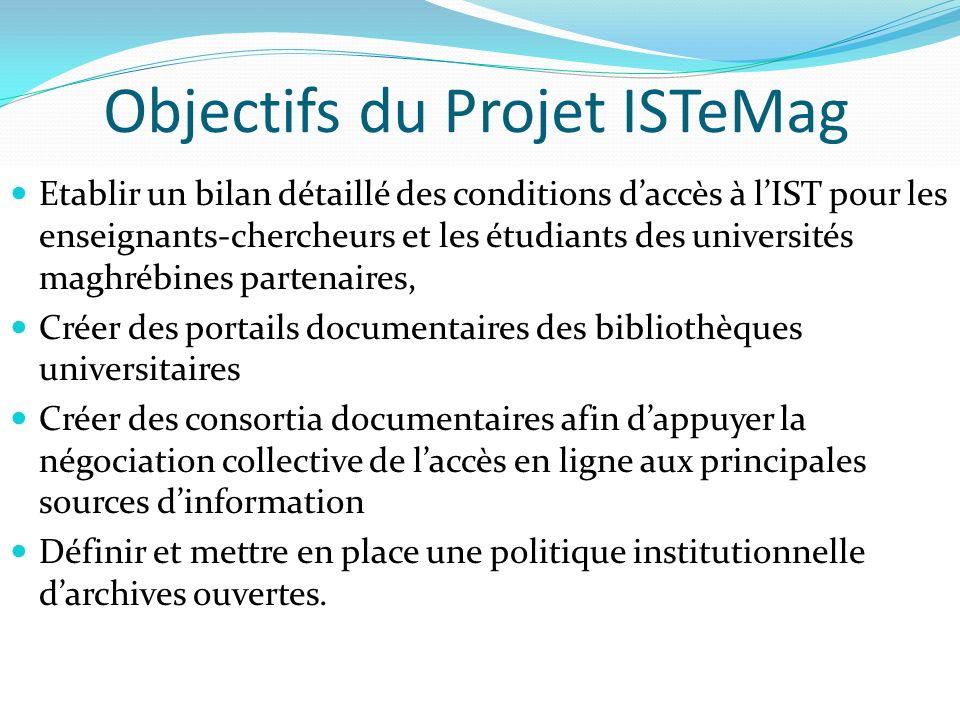 Objectifs du Projet ISTeMag Etablir un bilan détaillé des conditions daccès à lIST pour les enseignants-chercheurs et les étudiants des universités ma