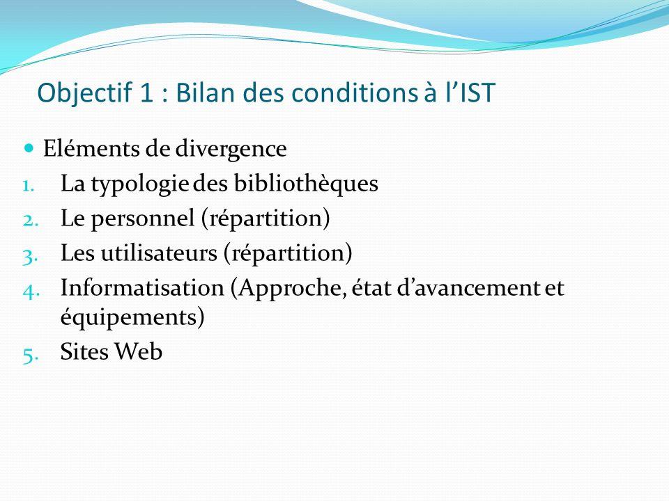 Objectif 1 : Bilan des conditions à lIST Eléments de divergence 1. La typologie des bibliothèques 2. Le personnel (répartition) 3. Les utilisateurs (r