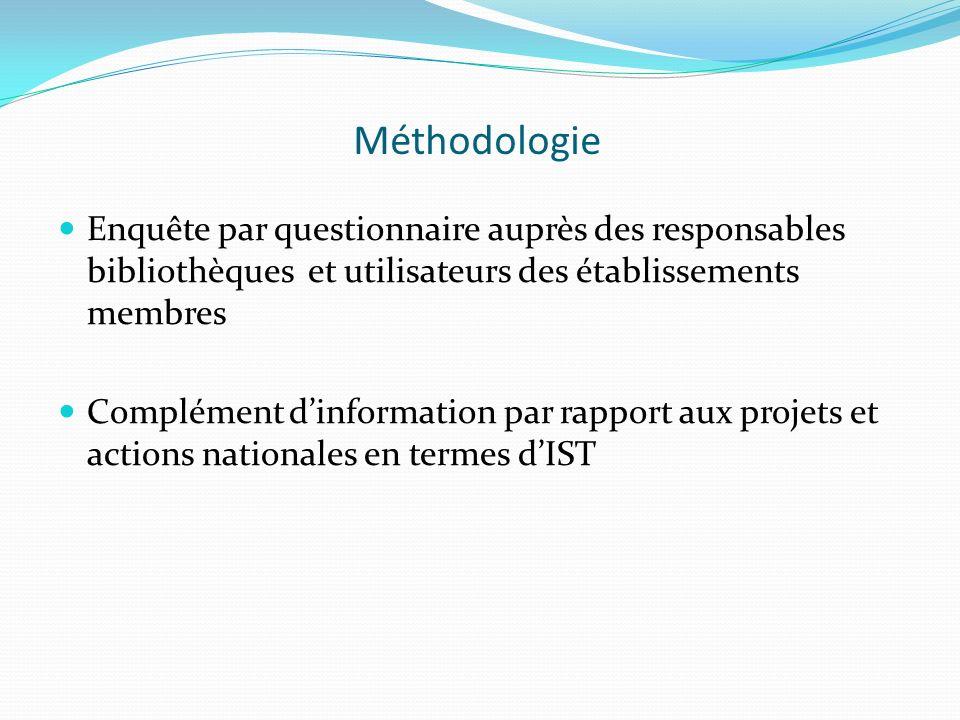 Méthodologie Enquête par questionnaire auprès des responsables bibliothèques et utilisateurs des établissements membres Complément dinformation par rapport aux projets et actions nationales en termes dIST