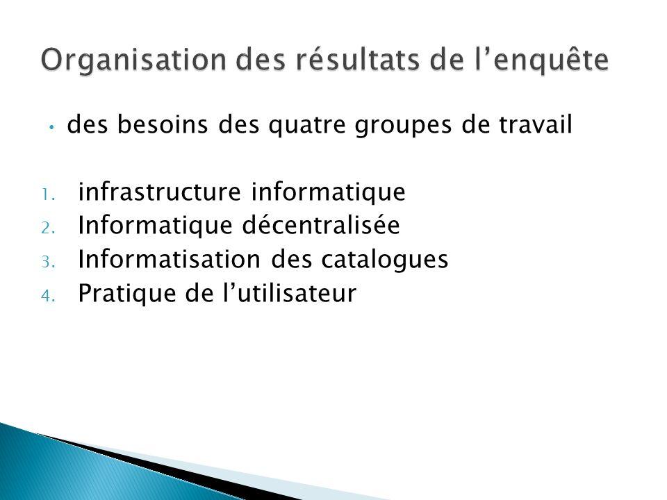 des besoins des quatre groupes de travail 1. infrastructure informatique 2.