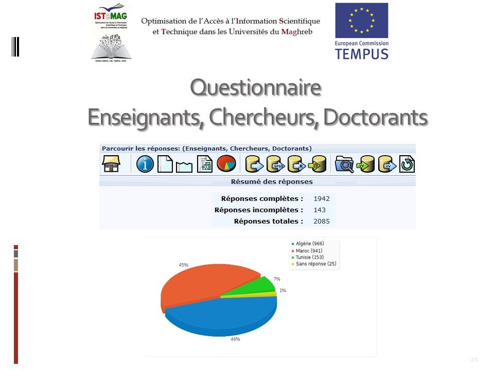 21 Questionnaire Enseignants, Chercheurs, Doctorants Enseignants, Chercheurs, Doctorants