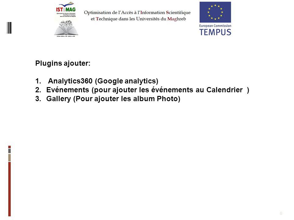 9 1.Analytics360 (Google analytics) - Visiter google Analytique en cliquant sur la rubrique visit Google Analytique