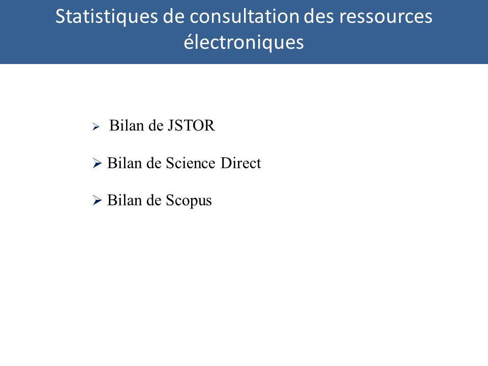 Bilan de JSTOR Bilan de Science Direct Bilan de Scopus Statistiques de consultation des ressources électroniques