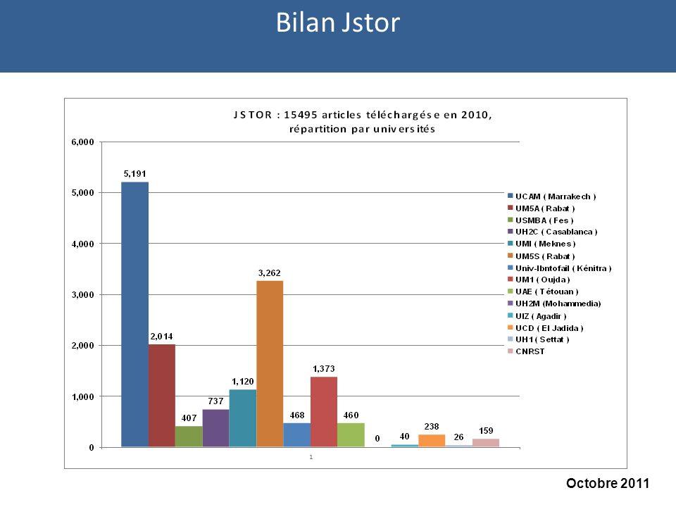 Octobre 2011 Bilan Jstor
