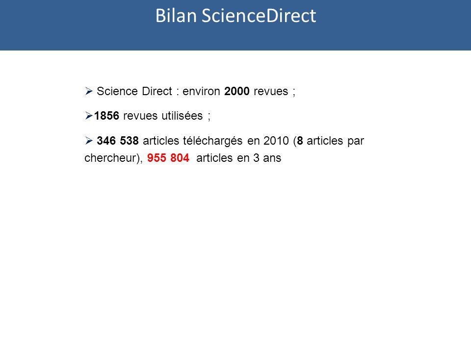 Science Direct : environ 2000 revues ; 1856 revues utilisées ; 346 538 articles téléchargés en 2010 (8 articles par chercheur), 955 804 articles en 3 ans Bilan ScienceDirect