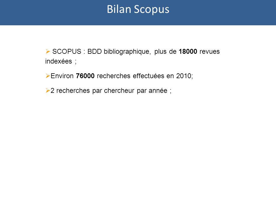 SCOPUS : BDD bibliographique, plus de 18000 revues indexées ; Environ 76000 recherches effectuées en 2010; 2 recherches par chercheur par année ; Bilan Scopus