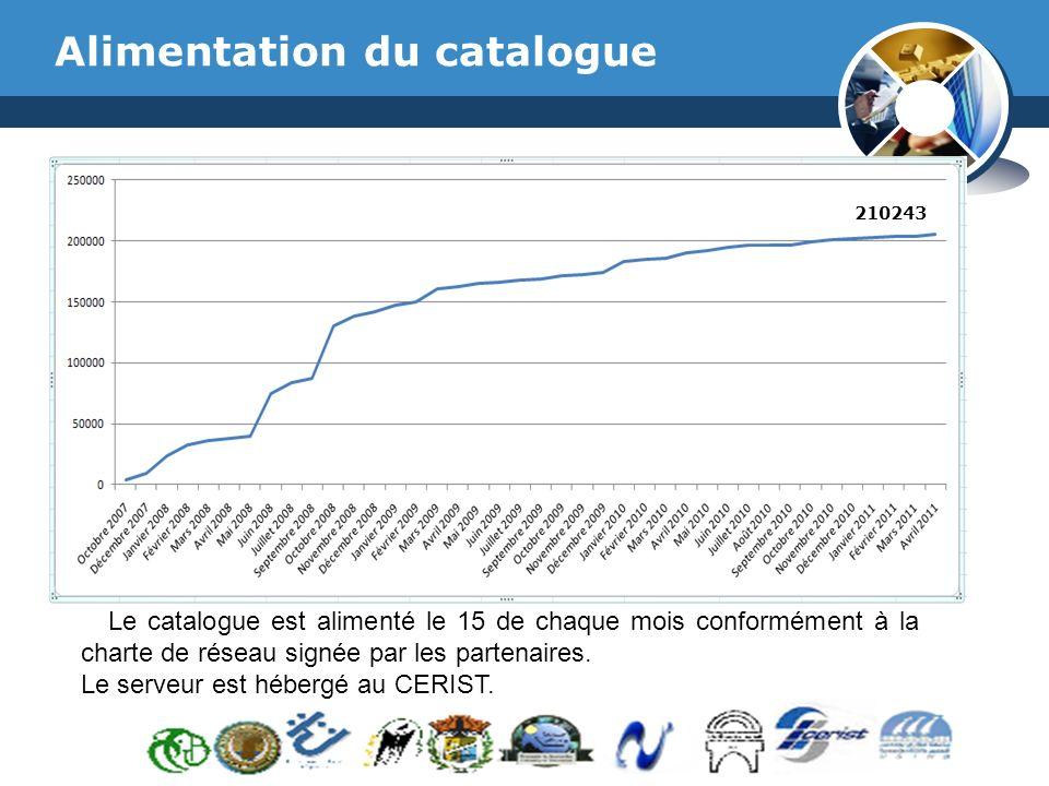 www.thmemgallery.com Company Logo Alimentation du catalogue Le catalogue est alimenté le 15 de chaque mois conformément à la charte de réseau signée par les partenaires.