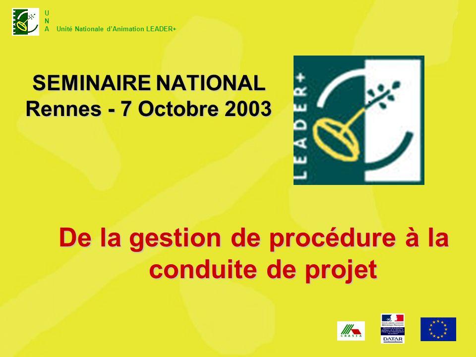 U N A Unité Nationale dAnimation LEADER+ SEMINAIRE NATIONAL Rennes - 7 Octobre 2003 De la gestion de procédure à la conduite de projet