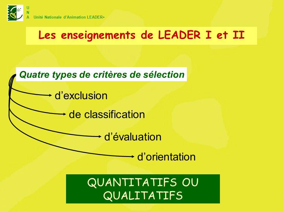 U N A Unité Nationale dAnimation LEADER+ Quatre types de critères de sélection dexclusion de classification dévaluation dorientation QUANTITATIFS OU Q