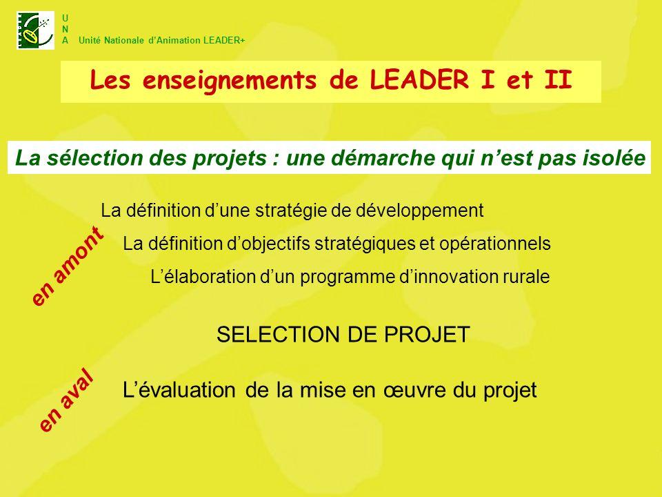 U N A Unité Nationale dAnimation LEADER+ La sélection des projets : une démarche qui nest pas isolée SELECTION DE PROJET La définition dune stratégie