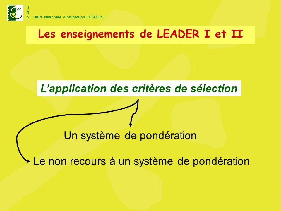 U N A Unité Nationale dAnimation LEADER+ Un système de pondération Le non recours à un système de pondération Lapplication des critères de sélection Les enseignements de LEADER I et II