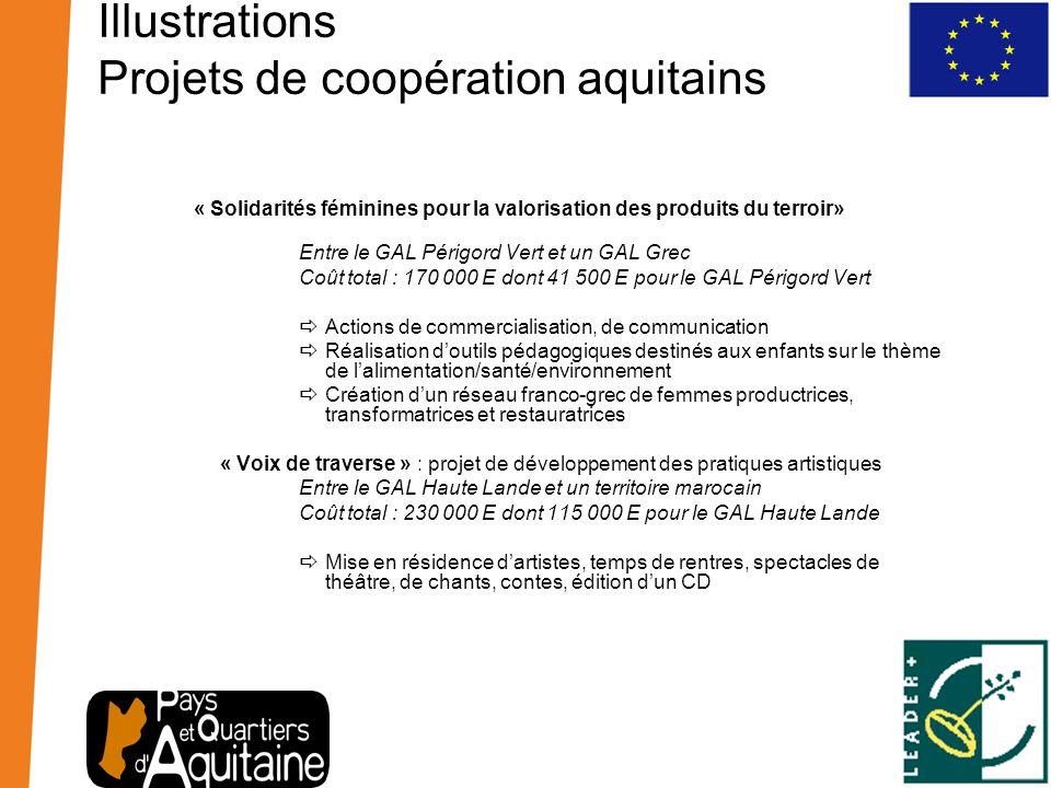 Illustrations Projets de coopération aquitains « Solidarités féminines pour la valorisation des produits du terroir» Entre le GAL Périgord Vert et un