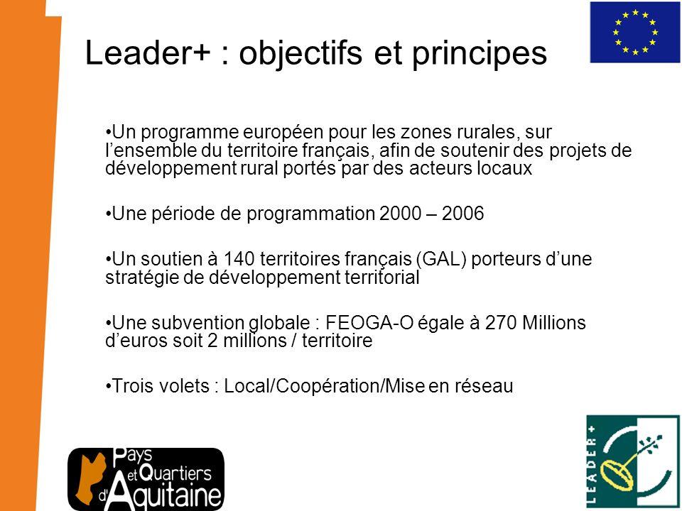 Leader+ : une philosophie Leader+ = « Un laboratoire expérimental » -Soutien à des projets de territoires et à des projets de coopération pilotes, exemplaires, de qualité dont le caractère démonstratif permettra par la suite denrichir les politiques générales en faveur des zones rurales.