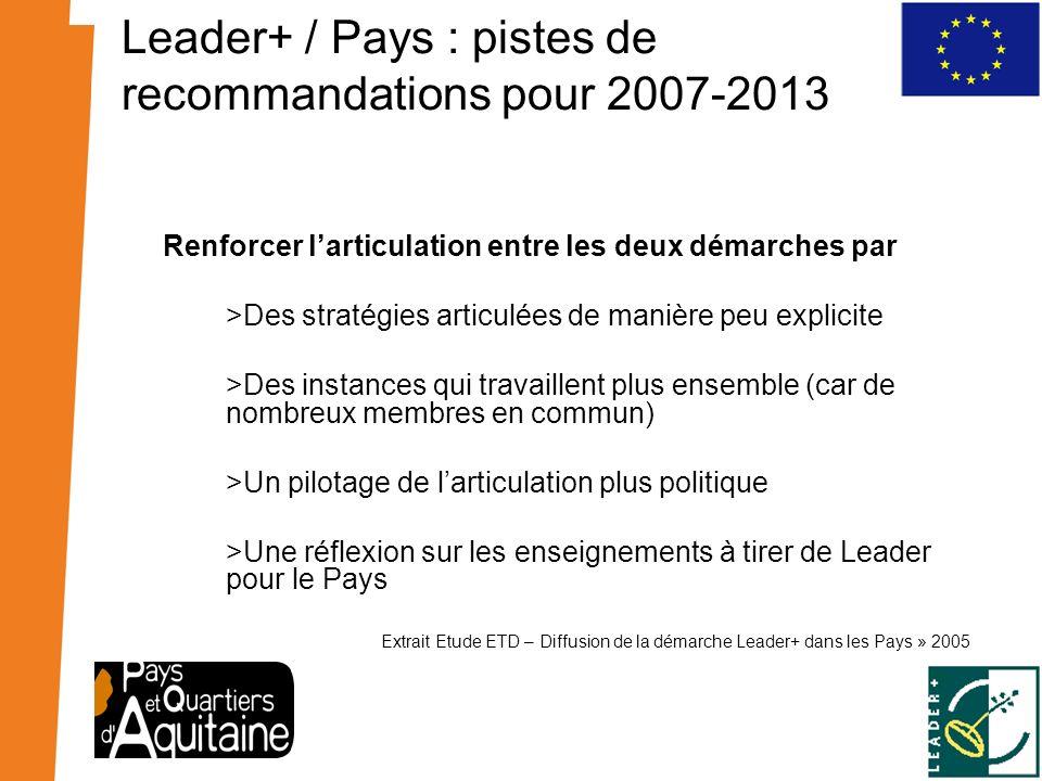 Leader+ / Pays : pistes de recommandations pour 2007-2013 Renforcer larticulation entre les deux démarches par >Des stratégies articulées de manière p