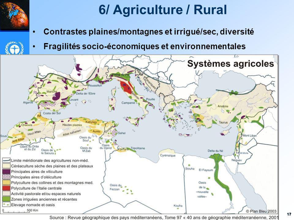 Avec le soutien de la Commission Européenne 17 6/ Agriculture / Rural Contrastes plaines/montagnes et irrigué/sec, diversité Fragilités socio-économiq