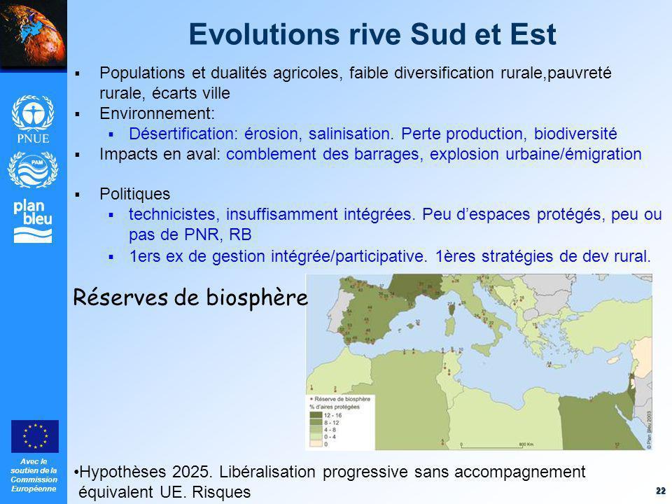 Avec le soutien de la Commission Européenne 22 Evolutions rive Sud et Est Populations et dualités agricoles, faible diversification rurale,pauvreté ru