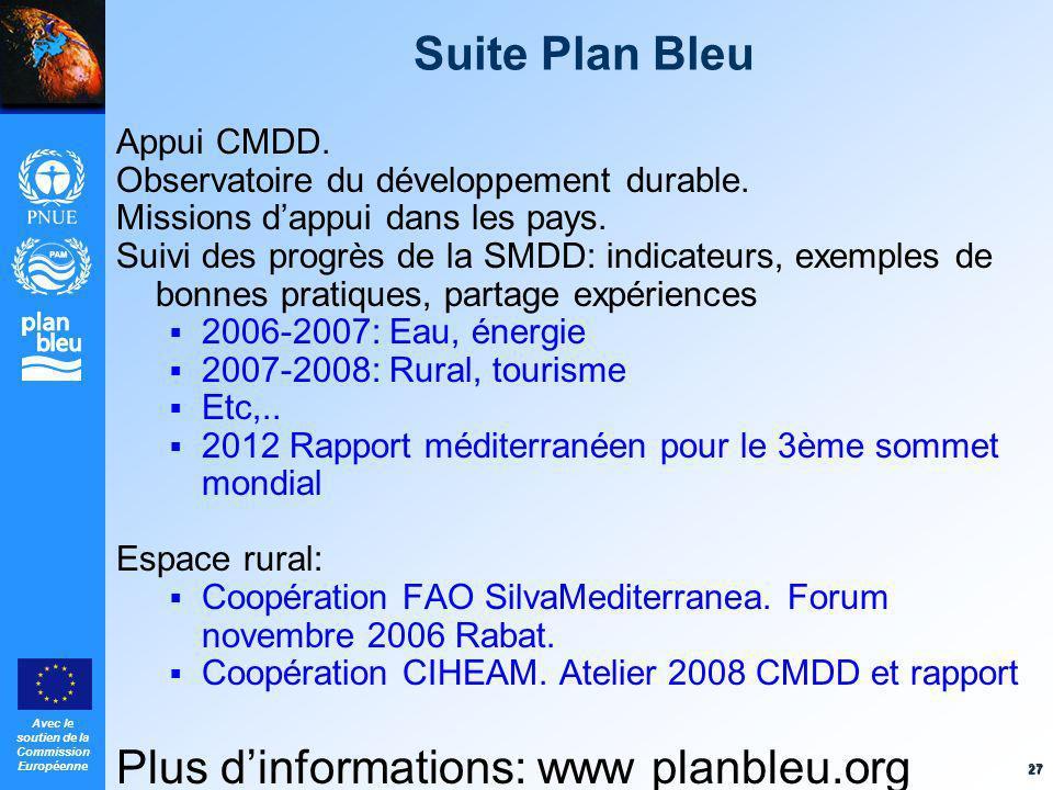 Avec le soutien de la Commission Européenne 27 Suite Plan Bleu Appui CMDD. Observatoire du développement durable. Missions dappui dans les pays. Suivi