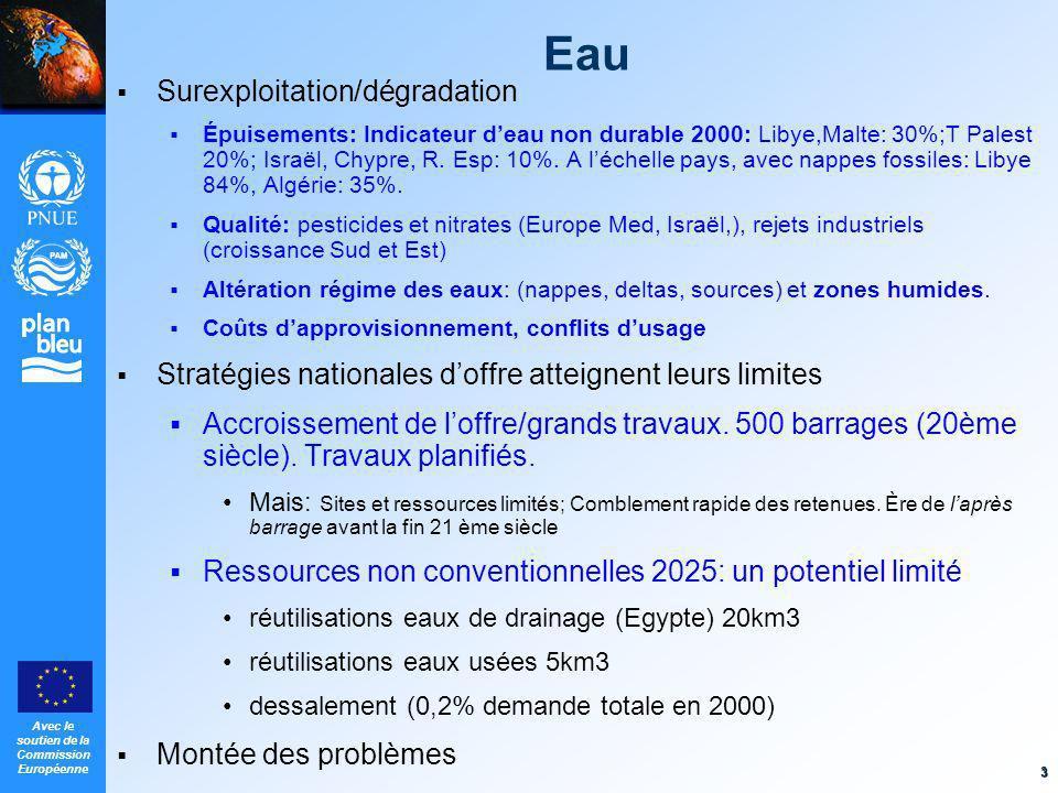 Avec le soutien de la Commission Européenne 3 Eau Surexploitation/dégradation Épuisements: Indicateur deau non durable 2000: Libye,Malte: 30%;T Palest
