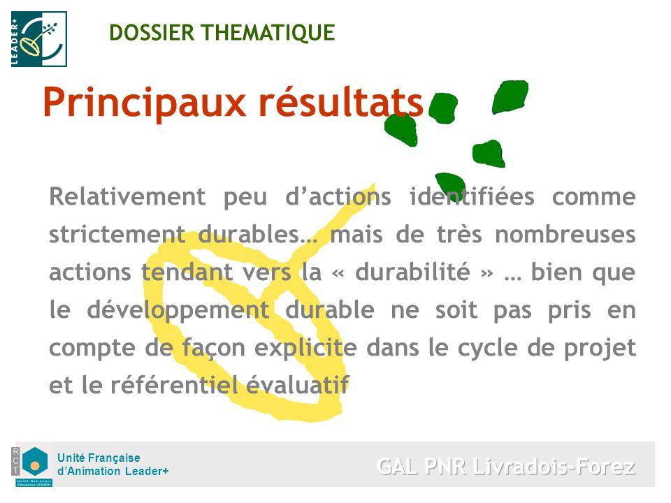 Unité Française dAnimation Leader+ Principaux résultats Relativement peu dactions identifiées comme strictement durables… mais de très nombreuses acti
