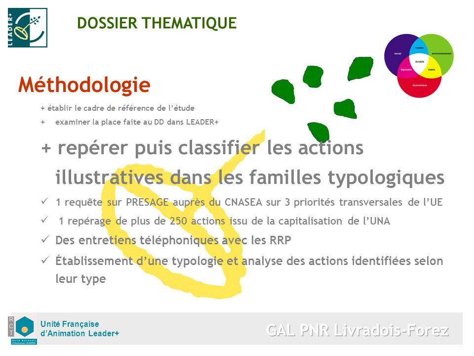 Unité Française dAnimation Leader+ Méthodologie + établir le cadre de référence de létude +examiner la place faite au DD dans LEADER+ + repérer puis c