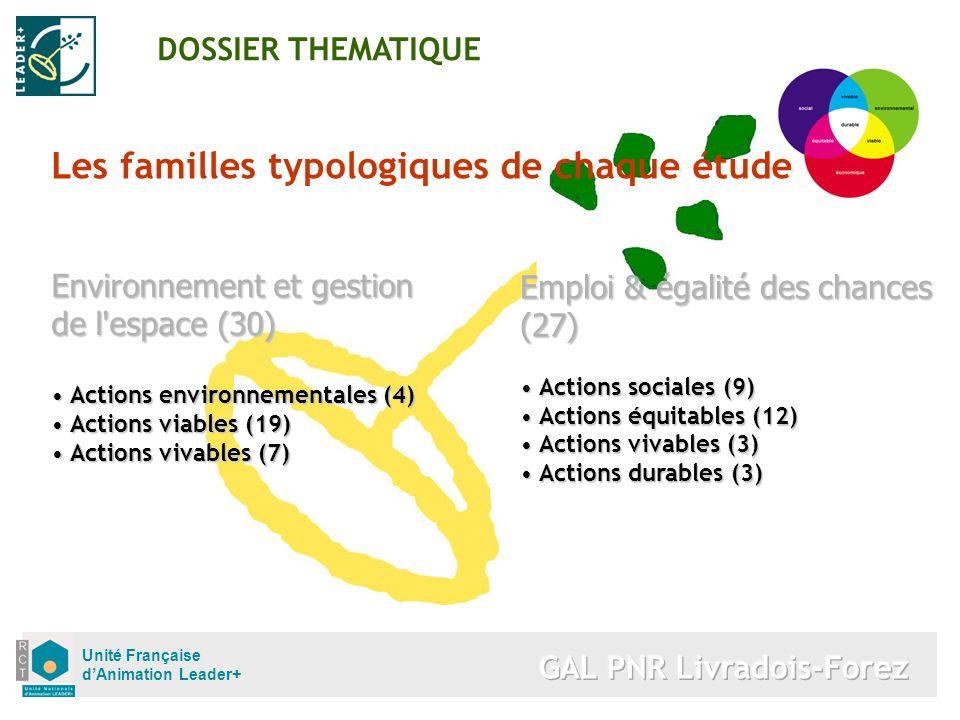 Unité Française dAnimation Leader+ DOSSIER THEMATIQUE Environnement et gestion de l'espace (30) Actions environnementales (4) Actions environnementale