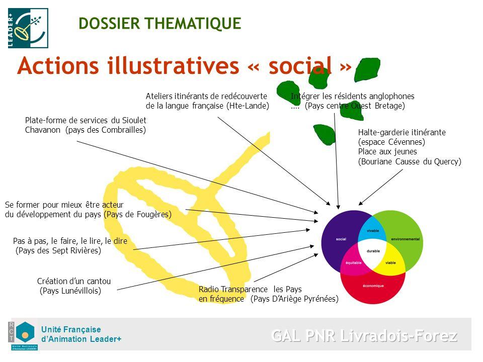 Unité Française dAnimation Leader+ Actions illustratives « social » DOSSIER THEMATIQUE Ateliers itinérants de redécouverte de la langue française (Hte