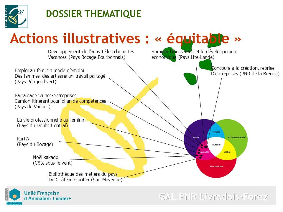 Unité Française dAnimation Leader+ Actions illustratives : « équitable » DOSSIER THEMATIQUE Emploi au féminin mode demploi Des femmes des artisans un