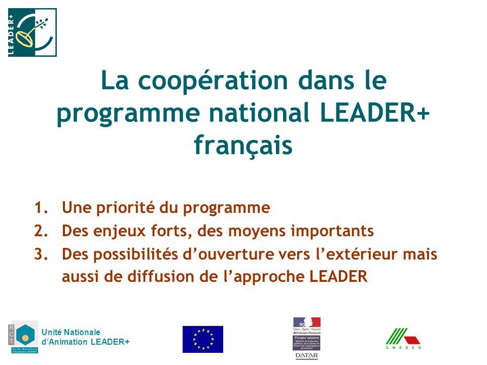 La coopération dans le programme national LEADER+ français Unité Nationale dAnimation LEADER+ 1.Une priorité du programme 2.Des enjeux forts, des moyens importants 3.Des possibilités douverture vers lextérieur mais aussi de diffusion de lapproche LEADER