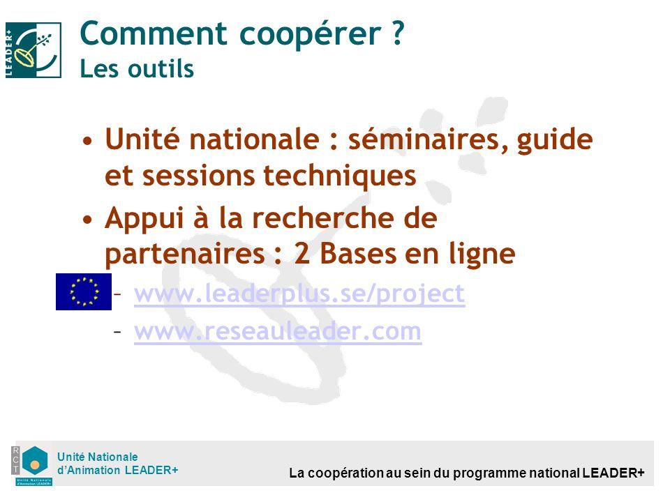 La coopération au sein du programme national LEADER+ Unité Nationale dAnimation LEADER+ Comment coopérer ? Les outils Unité nationale : séminaires, gu