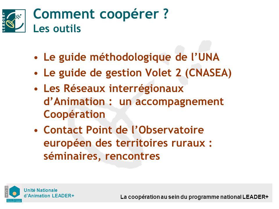 La coopération au sein du programme national LEADER+ Unité Nationale dAnimation LEADER+ Comment coopérer ? Les outils Le guide méthodologique de lUNA