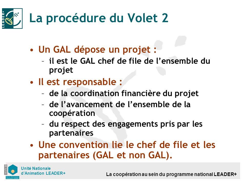 La coopération au sein du programme national LEADER+ Unité Nationale dAnimation LEADER+ La procédure du Volet 2 Un GAL dépose un projet : –il est le G