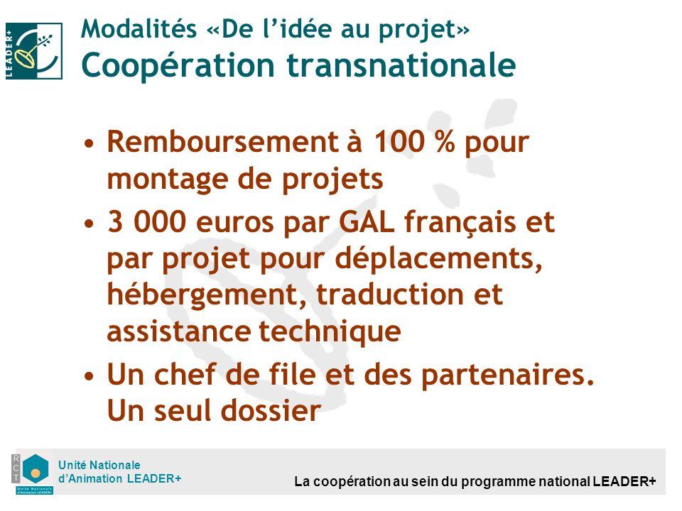 La coopération au sein du programme national LEADER+ Unité Nationale dAnimation LEADER+ Modalités «De lidée au projet» Coopération transnationale Remb