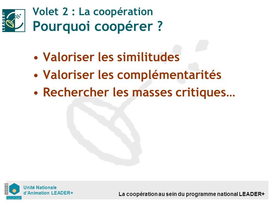 La coopération au sein du programme national LEADER+ Unité Nationale dAnimation LEADER+ Volet 2 : La coopération Pourquoi coopérer ? Valoriser les sim