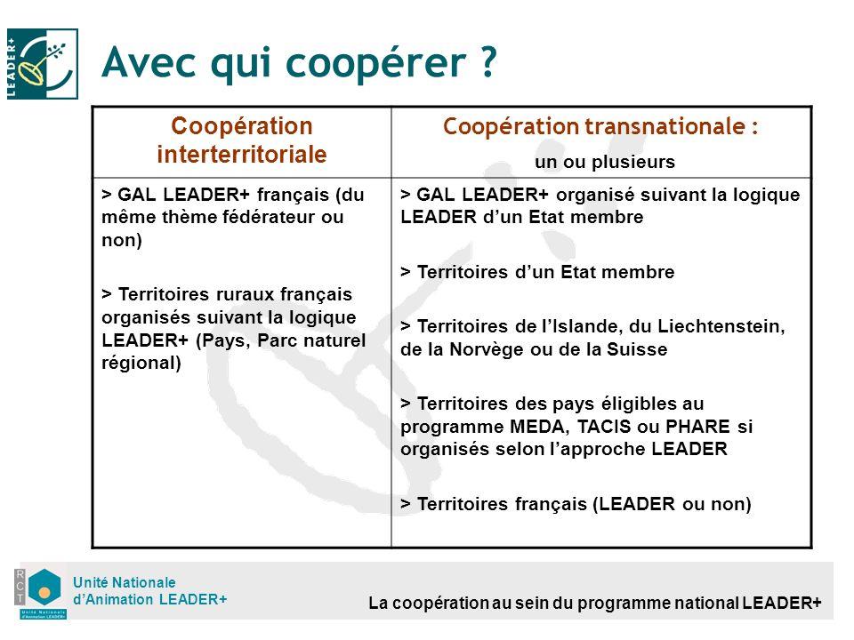 La coopération au sein du programme national LEADER+ Unité Nationale dAnimation LEADER+ Avec qui coopérer ? Coopération interterritoriale Coopération