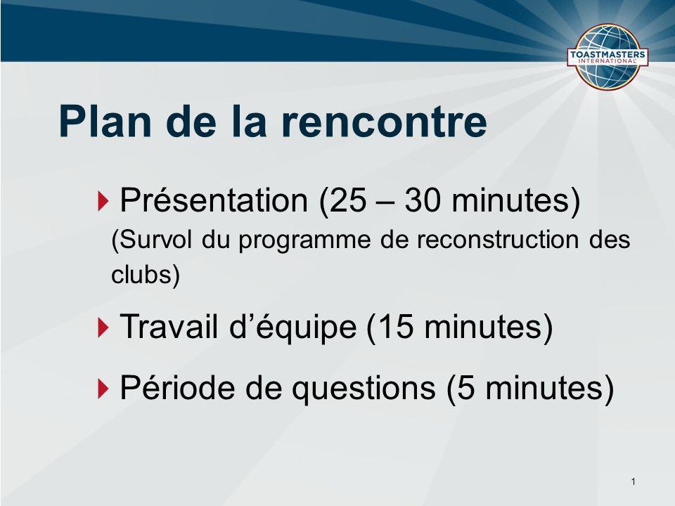 Présentation (25 – 30 minutes) (Survol du programme de reconstruction des clubs) Travail déquipe (15 minutes) Période de questions (5 minutes) 1 Plan de la rencontre