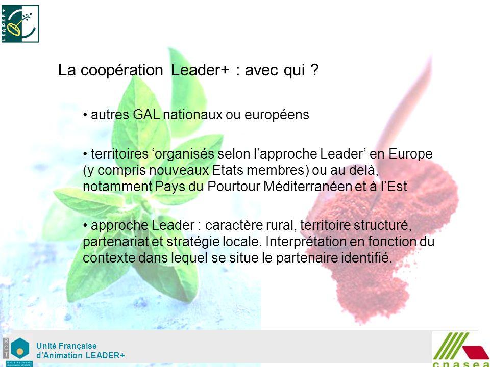 Mardi 02 mai Unité Française dAnimation LEADER+ La coopération Leader+ : avec qui .
