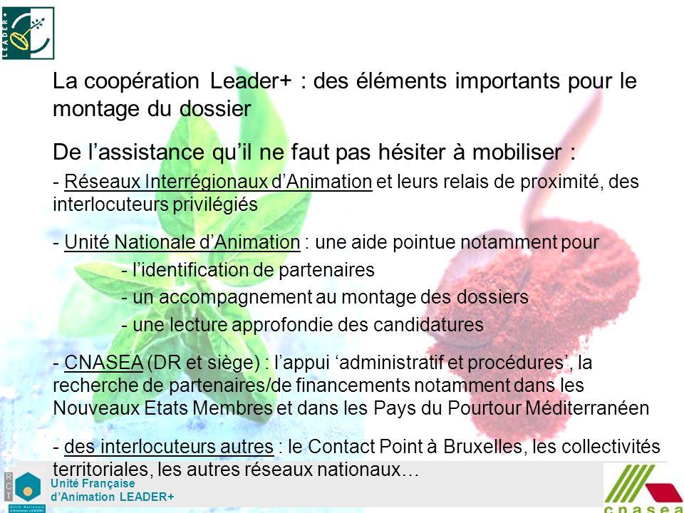 Mardi 02 mai Unité Française dAnimation LEADER+ La coopération Leader+ : des éléments importants pour le montage du dossier De lassistance quil ne faut pas hésiter à mobiliser : - Réseaux Interrégionaux dAnimation et leurs relais de proximité, des interlocuteurs privilégiés - Unité Nationale dAnimation : une aide pointue notamment pour - lidentification de partenaires - un accompagnement au montage des dossiers - une lecture approfondie des candidatures - CNASEA (DR et siège) : lappui administratif et procédures, la recherche de partenaires/de financements notamment dans les Nouveaux Etats Membres et dans les Pays du Pourtour Méditerranéen - des interlocuteurs autres : le Contact Point à Bruxelles, les collectivités territoriales, les autres réseaux nationaux…
