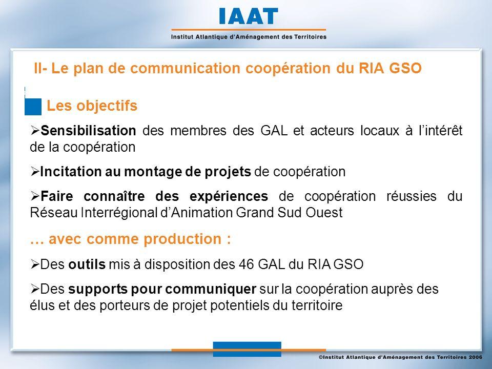 Les objectifs Sensibilisation des membres des GAL et acteurs locaux à lintérêt de la coopération Incitation au montage de projets de coopération Faire