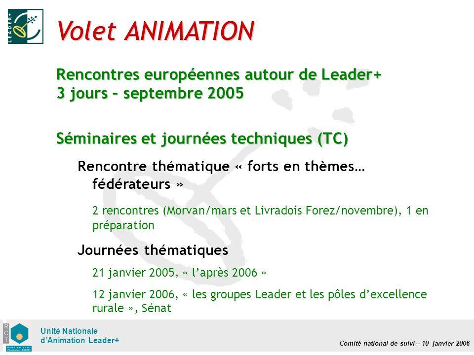 Comité national de suivi – 10 janvier 2006 Unité Nationale dAnimation Leader+ Volet ANIMATION Rencontres européennes autour de Leader+ 3 jours – septe