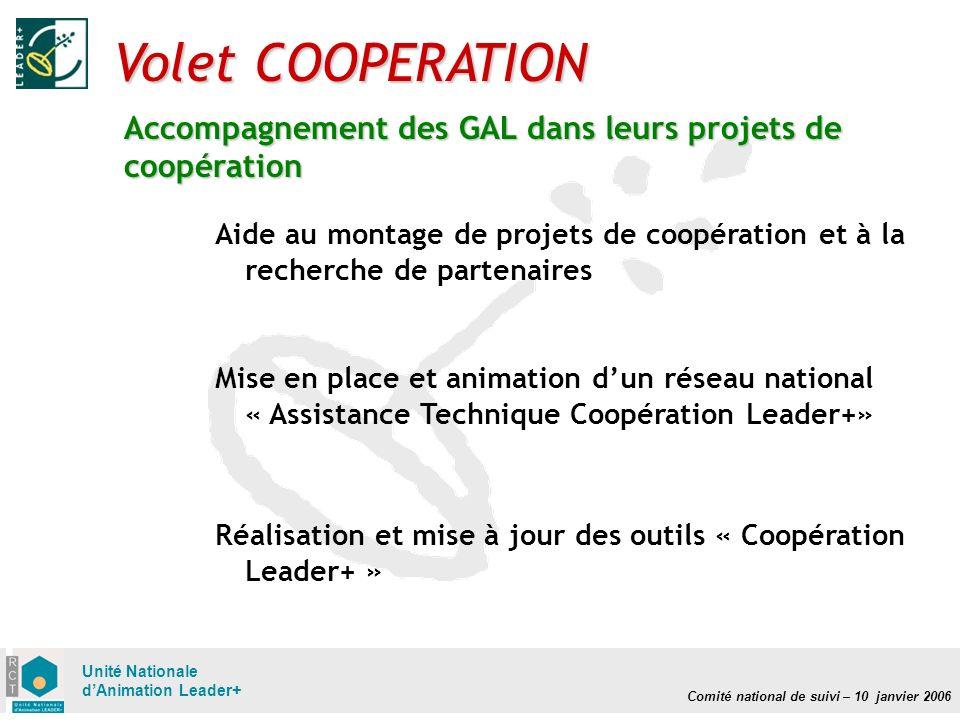 Comité national de suivi – 10 janvier 2006 Unité Nationale dAnimation Leader+ Volet COOPERATION Accompagnement des GAL dans leurs projets de coopérati