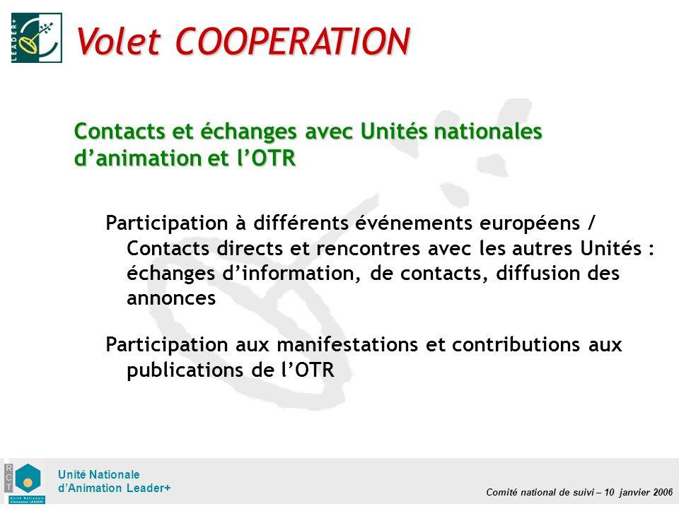 Comité national de suivi – 10 janvier 2006 Unité Nationale dAnimation Leader+ Volet COOPERATION Participation à différents événements européens / Cont