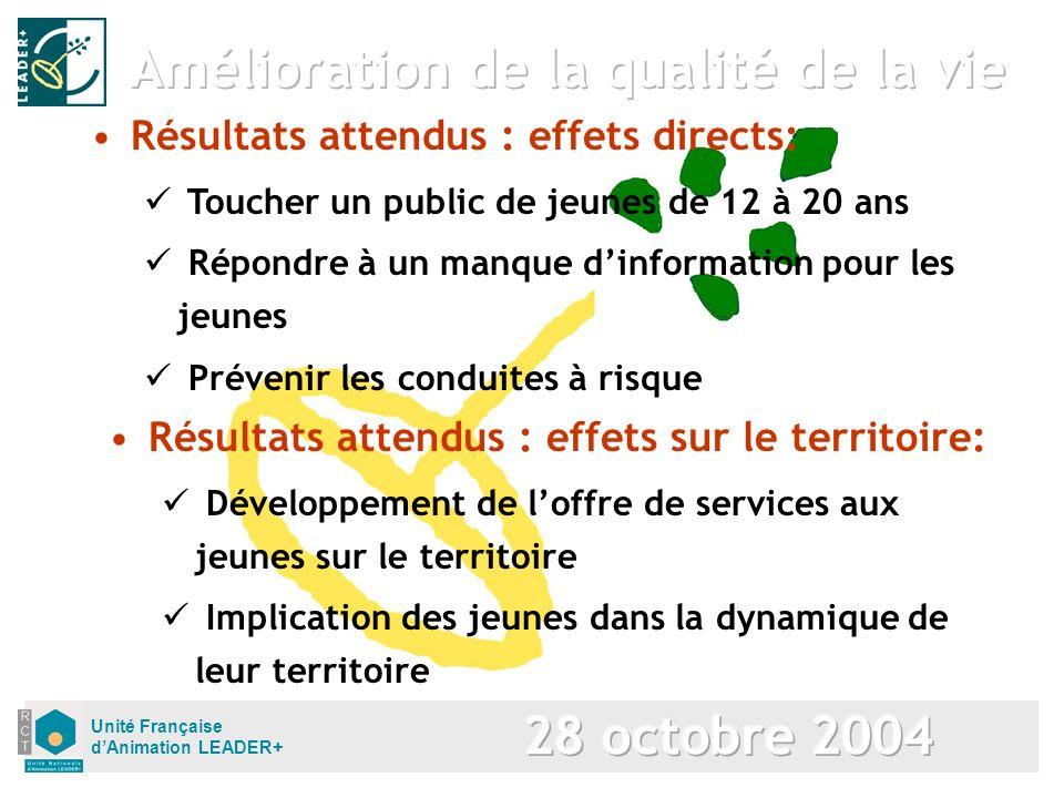 Unité Française dAnimation LEADER+ Résultats attendus : effets sur le territoire: Développement de loffre de services aux jeunes sur le territoire Imp