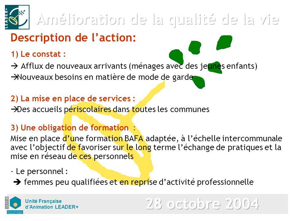Unité Française dAnimation LEADER+ Description de laction: 1) Le constat : Afflux de nouveaux arrivants (ménages avec des jeunes enfants) Nouveaux bes