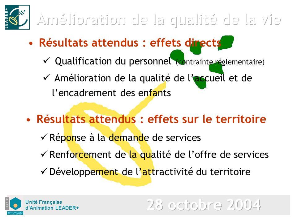 Unité Française dAnimation LEADER+ Résultats attendus : effets sur le territoire Réponse à la demande de services Renforcement de la qualité de loffre
