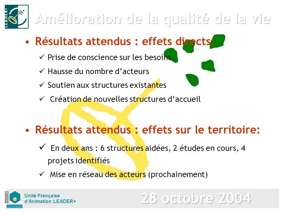 Unité Française dAnimation LEADER+ Résultats attendus : effets sur le territoire: En deux ans : 6 structures aidées, 2 études en cours, 4 projets iden